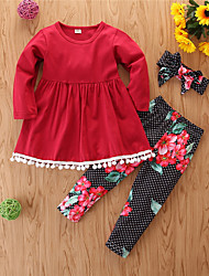 cheap -Kids Toddler Girls' Basic Casual Print Long Sleeve Regular Regular Clothing Set Wine