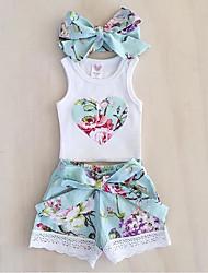 preiswerte -Baby Mädchen Freizeit / Aktiv Blumen / Druck Druck Ärmellos Lang Kleidungs Set Blau