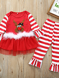 cheap -Baby Girls' Active / Basic Print Lace / Embroidered / Patchwork Long Sleeve Regular Regular Clothing Set Red