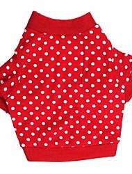 cheap -Dog Shirt / T-Shirt Winter Dog Clothes Red Costume Cotton Polka Dot Cosplay XS S M L