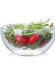 Недорогие -1 комплект Наборы кухонных принадлежностей посуда Стекло Cool