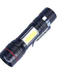 cheap -Outdoor Camping Skywolfeye Telescopic COB Glare Aluminum Alloy LED Flashlight