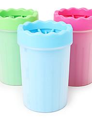 Недорогие -Маленькие зверьки Чистка Аксессуары для душа и ванной Полипропиленовая пряжа Ванночки На каждый день Животные Товары для ухода за животными Розовый Зеленый Синий
