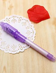Недорогие -1 шт 0,7 мм шариковая ручка пвх многоцветный