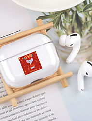 cheap -Case For AirPods Pro Cartoon pattern high transparent PC material Bluetooth headset protective shell