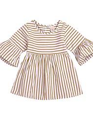 cheap -Baby Girls' Active Striped Long Sleeve Dress Navy Blue