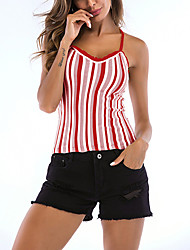 cheap -Women's Daily Weekend Basic Tank Top - Striped Backless Red