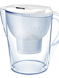 cheap -Classic Water Filtration Pitcher