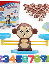cheap -1 pcs Puzzle Table Game Table Arcade Game Desk Games Plastic Stress and Anxiety Relief Family Interaction Educational Monkey Adults Children's All Party Favors  for Kid's Gifts