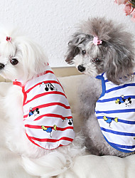 cheap -Dog Vest Cartoon Quotes & Sayings Casual / Sporty Cute Sports Casual / Daily Dog Clothes Puppy Clothes Dog Outfits Warm Red Blue Costume for Girl and Boy Dog Cotton XS S M L XL