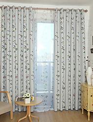 cheap -Two Panel Children's Room Cute Cartoon Style Bird Print Blackout Curtain