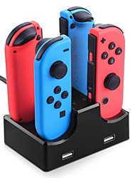 cheap -Wired Handle bracket For Nintendo Switch ,  Cool Handle bracket ABS 1 pcs unit