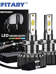 cheap -2pcs H1 / H7 / H3 / H11 / 9005 / 9006 Motorcycle / Car Light Bulbs LED Car Headlamps