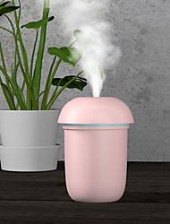 cheap -Mushroom head Air Ultrasonic Humidifier USB Plug Colorful LED Night Light Diffuse Mist Make For Home Car Office Winter Gift 200ml