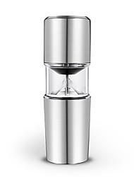 cheap -1 set Coffee Grinder / Coffee Machine Auto Off / Auto Shut-Off Stainless Steel + Plastic Drip Coffee