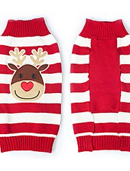 cheap -Dog Sweater Puppy Clothes Crewels Yarn Dyed Character Casual / Daily Simple Style Winter Dog Clothes Puppy Clothes Dog Outfits Black Red Blue Costume for Girl and Boy Dog Terylene XXS XS S M L XL
