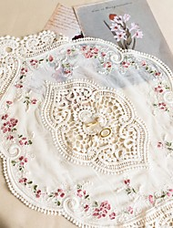 cheap -1 Piece 30*45cm French Style Lace Placemat Home Decor Table Cloth Floral Decorative Place Mat Mug Coaster