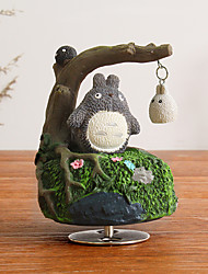 cheap -Music Box Cat House Gift Hand Made Desk Decoration Resin Women's Girls' Kid's Adults Graduation Gifts Toy Gift