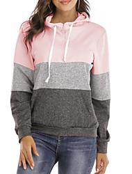 cheap -Women's Pullover Hoodie Sweatshirt Color Block Casual Hoodies Sweatshirts  Black Blushing Pink Orange