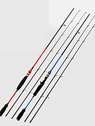 cheap -Fishing Rod Casting Rod 94-140 cm Carbon Portable Telescopic Heavy (H) Sea Fishing