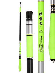 cheap -Fishing Rod Casting Rod 270,360,450,630.720 cm Carbon Portable Telescopic Heavy (H) Sea Fishing