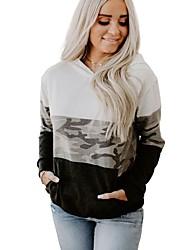 cheap -Women's Pullover Hoodie Sweatshirt Color Block Basic Hoodies Sweatshirts  Black
