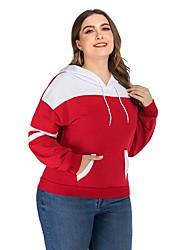 cheap -Women's Pullover Hoodie Sweatshirt Color Block Basic Hoodies Sweatshirts  Red