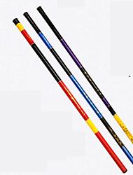 cheap -Fishing Rod Casting Rod 270-720 cm Carbon Portable Telescopic Heavy (H) Sea Fishing