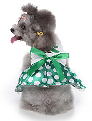 cheap -Dog Halloween Costumes Costume Dress Polka Dot Fashion Cute Christmas Party Dog Clothes Breathable Green Costume Polyester S M L XL