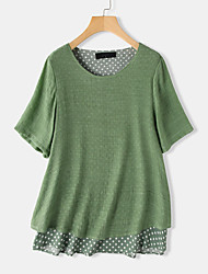 cheap -Women's T-shirt Polka Dot Solid Colored Round Neck Tops Loose Basic Basic Top Green