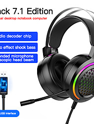 cheap -GM12 Gaming Headset USB Wired with Microphone with Volume Control Sweatproof InLine Control for Gaming