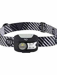 cheap -radiant 250 headlamp, 250 lumen headlight with red + white led's, water resistant, four modes and lockout, charcoal