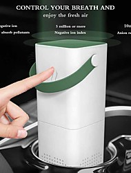 cheap -LITBest Underpan Heating Car Air Purifier 10 °C
