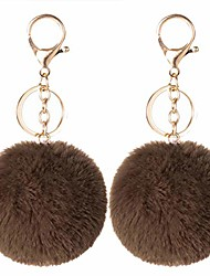 cheap -2pcs faux rabbit fur ball pom pom keychain for car key ring phone handbag charm tote pendant,dark green
