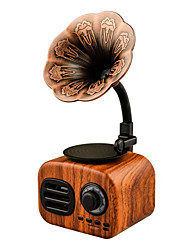 cheap -Wireless Loudspeaker Retro Wood Portable Mini Bluetooth Speaker Sound System TF FM Radio Music Subwoofer