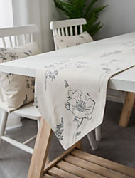 cheap -Sketch Flower Table Runner American Country Holiday Gift Tea Table Cloth Tv Cabinet Bed Flag