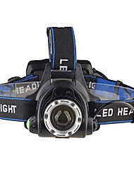 cheap -led sensor headlight glare charging long-range zoom outdoor head-mounted night fishing bicycle light sensor headlight (color : blue, size : 9.38.9cm)