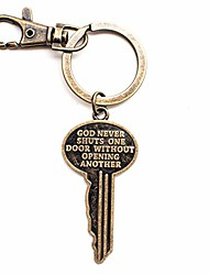cheap -unique inspirational christian gifts for women and men - amazing religious bible keychains - antique bronze color
