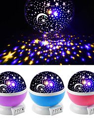 cheap -LED Star Projector Lamp 360 Degree Rotating Night Scape Starry Sky Moon Projector Kids Sleep Night Light for Christmas Gift Bedroom Decoration Globe Shape Projection Pink Blue Purple