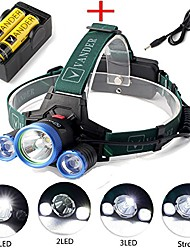 cheap -vander life zoomable 3 modes super bright led headlamp with rechargeable batteries, car charger, wall charger and usb cable (blue-green)
