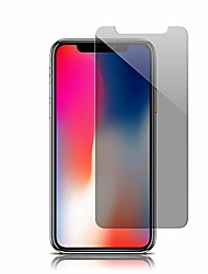 cheap -iphone 11 pro/iphone xs/iphone x screen protector tempered glass iphone xs screen protector iphone xs privacy screen protector for iphone x/xs 5.8'' anti-spy bubble-free case-friendly