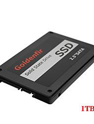 cheap -Lightinthebox 1TB SATA III T650-1TB