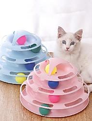 cheap -Cat Ball Tracks Ball Interactive Tracker Cat 1pc Pet Friendly ABS+PC Gift Pet Toy Pet Play