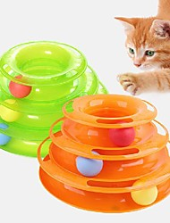 cheap -Cat Ball Tracks Ball Training Interactive Training Cat Towers Tracks Interactive Cat Toys Fun Cat Toys Pets Cat Cat Toy 1 Piece Durable Colorful intelligent Plastic Gift Pet Toy Pet Play
