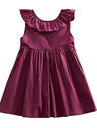 cheap -summer kids princess sleeveless dresses for girls beach dress cotton children clothes sh616 1-6 years (3t, navy)