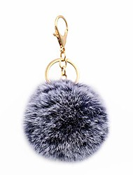 cheap -real sic pom pom keychain - faux fur fluffy fuzzy charm for women & girls. fake rabbit key ring for backpacks, purses, bags or gifts (heather blue)