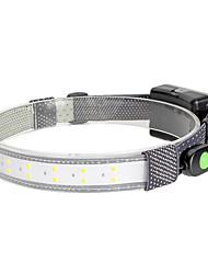 cheap -Outdoor LED Headlight Flashlight 2.6W Waterproof Multi-function Motion Detection Monitor Warm White White 3.7V Outdoor Lighting 2 LED Beads