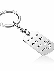 cheap -80th birthday keychain looks 38, feels 24, acts 18, that makes me 80.