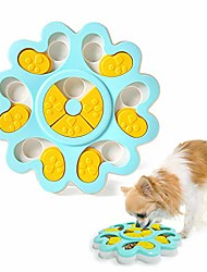 cheap -Dog Food Toy - Pet Smart Puzzle Interactive Toys, Improve IQ Dog Training Games Feeder, Bite-Resistant Anti-Slip Suitable for Young Pets, Slow Eating Dog Food Bowl Prevent Eating Too Fast (Blue)