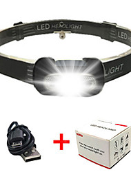 cheap -core headlamp, 450 lumens, rechargeable, with core battery, black